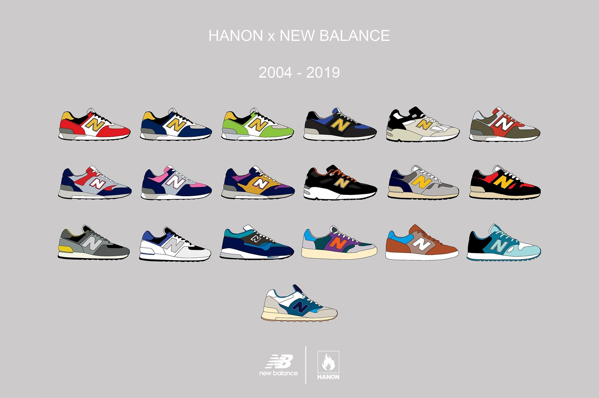 New Balance Archive, An Exhibition Japan Tells You The NB Sneaker History